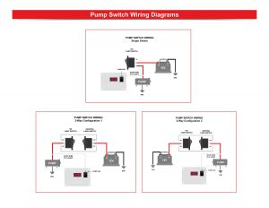 Trilogy Rv Water System Diagram Data SET - Rv holding tank wiring diagram